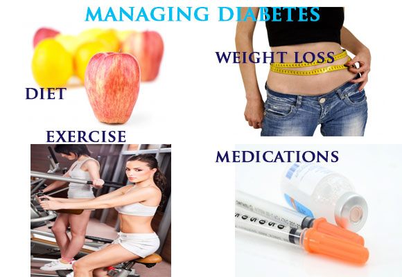 Weight loss, exercise, diet, medications for diabetes