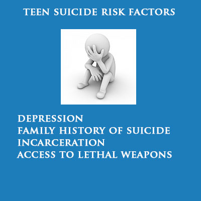 Teen Suicide Risk Factors